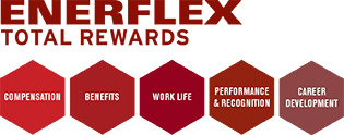 Enerflex Total Rewards